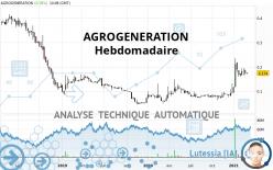 AGROGENERATION - Wekelijks
