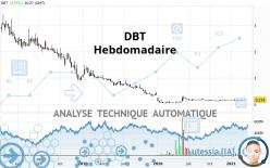 DBT - Wekelijks