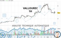 VALLOUREC - 1 Std.