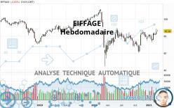 EIFFAGE - Wekelijks
