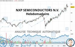 NXP SEMICONDUCTORS N.V. - Wekelijks