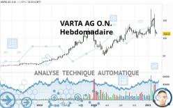 VARTA AG O.N. - Wekelijks