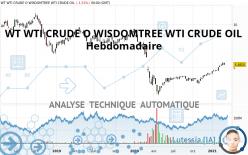 WT WTI CRUDE O WISDOMTREE WTI CRUDE OIL - Wekelijks