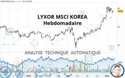 LYXOR MSCI KOREA - Wekelijks