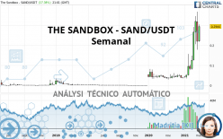 THE SANDBOX - SAND/USDT - Semanal