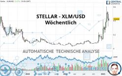 STELLAR - XLM/USD - Wöchentlich