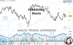 FERROVIAL - Diario