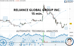 RELIANCE GLOBAL GROUP INC. - 15 min.