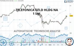 TELEFONICA DTLD HLDG NA - 1 Std.
