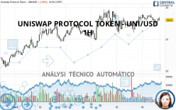 UNISWAP PROTOCOL TOKEN - UNI/USD - 1H