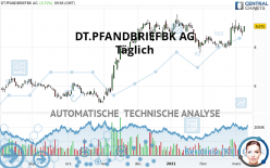 DT.PFANDBRIEFBK AG - Täglich