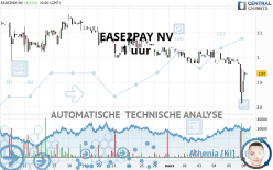 EASE2PAY NV - 1 uur