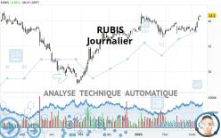 RUBIS - Dagelijks