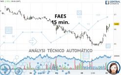 FAES - 15 min.