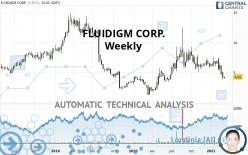 FLUIDIGM CORP. - Weekly