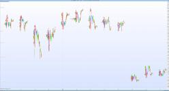 EURO BUND FULL0621 - Täglich
