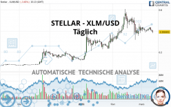 STELLAR - XLM/USD - Täglich
