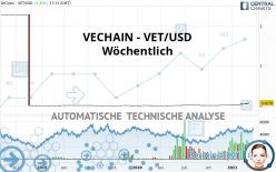 VECHAIN - VET/USD - Wöchentlich
