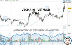 VECHAIN - VET/USD - 1 Std.