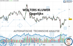WOLTERS KLUWER - Dagelijks