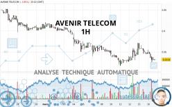 AVENIR TELECOM - 1H
