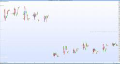 EURO BUND FULL0621 - 30 min.
