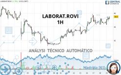 LABORAT.ROVI - 1H