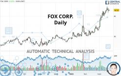 FOX CORP. - Daily