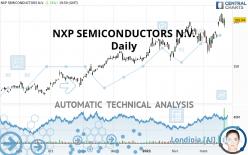 NXP SEMICONDUCTORS N.V. - Daily