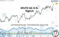 DEUTZ AG O.N. - Täglich
