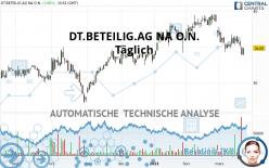 DT.BETEILIG.AG NA O.N. - Täglich