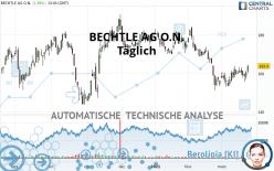 BECHTLE AG O.N. - Täglich