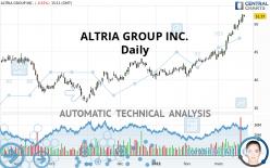 ALTRIA GROUP INC. - Daily