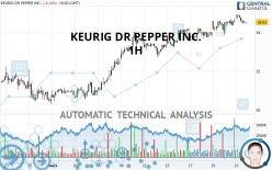 KEURIG DR PEPPER INC. - 1H