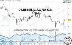 DT.BETEILIG.AG NA O.N. - 1 Std.