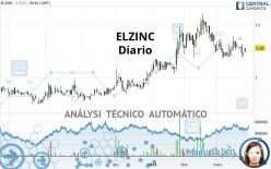 ELZINC - Diario