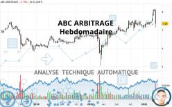 ABC ARBITRAGE - Hebdomadaire