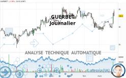 GUERBET - Journalier