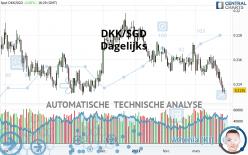DKK/SGD - Dagelijks