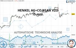 HENKEL AG+CO.KGAA VZO - 15 min.