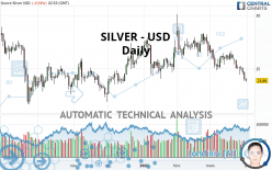 SILVER - USD - Daily