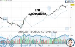 ENI - Giornaliero