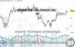 BOOKING HOLDINGS INC. - 1H
