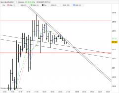 EURO BUXL FULL0621 - 15 min.