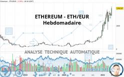 ETHEREUM - ETH/EUR - Wekelijks
