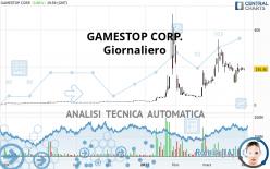 GAMESTOP CORP. - Giornaliero