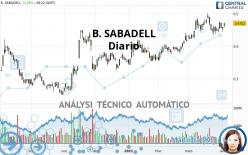 B. SABADELL - Diario