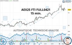 AEX25 FTI FULL0521 - 15 min.