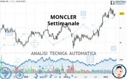 MONCLER - Settimanale