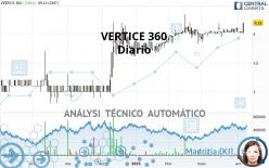 VERTICE 360 - Diario